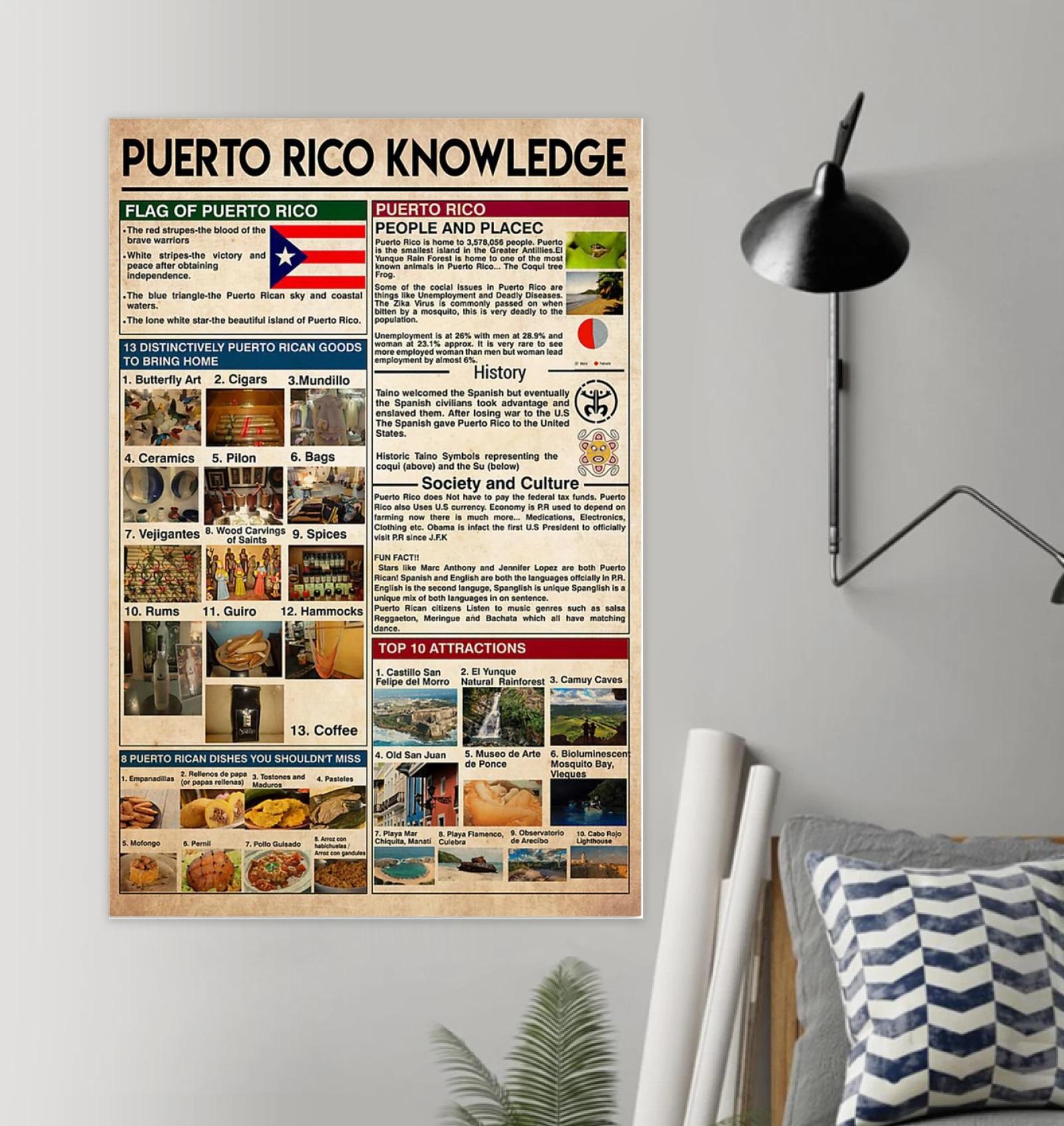 Puerto Rico Knowledge Poster - tml
