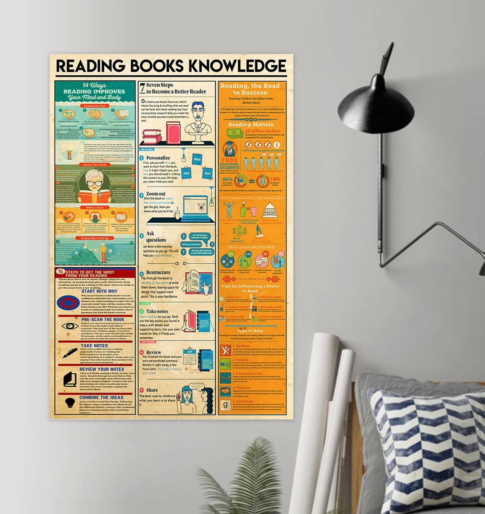 Reading Books Knowledge Poster - tml