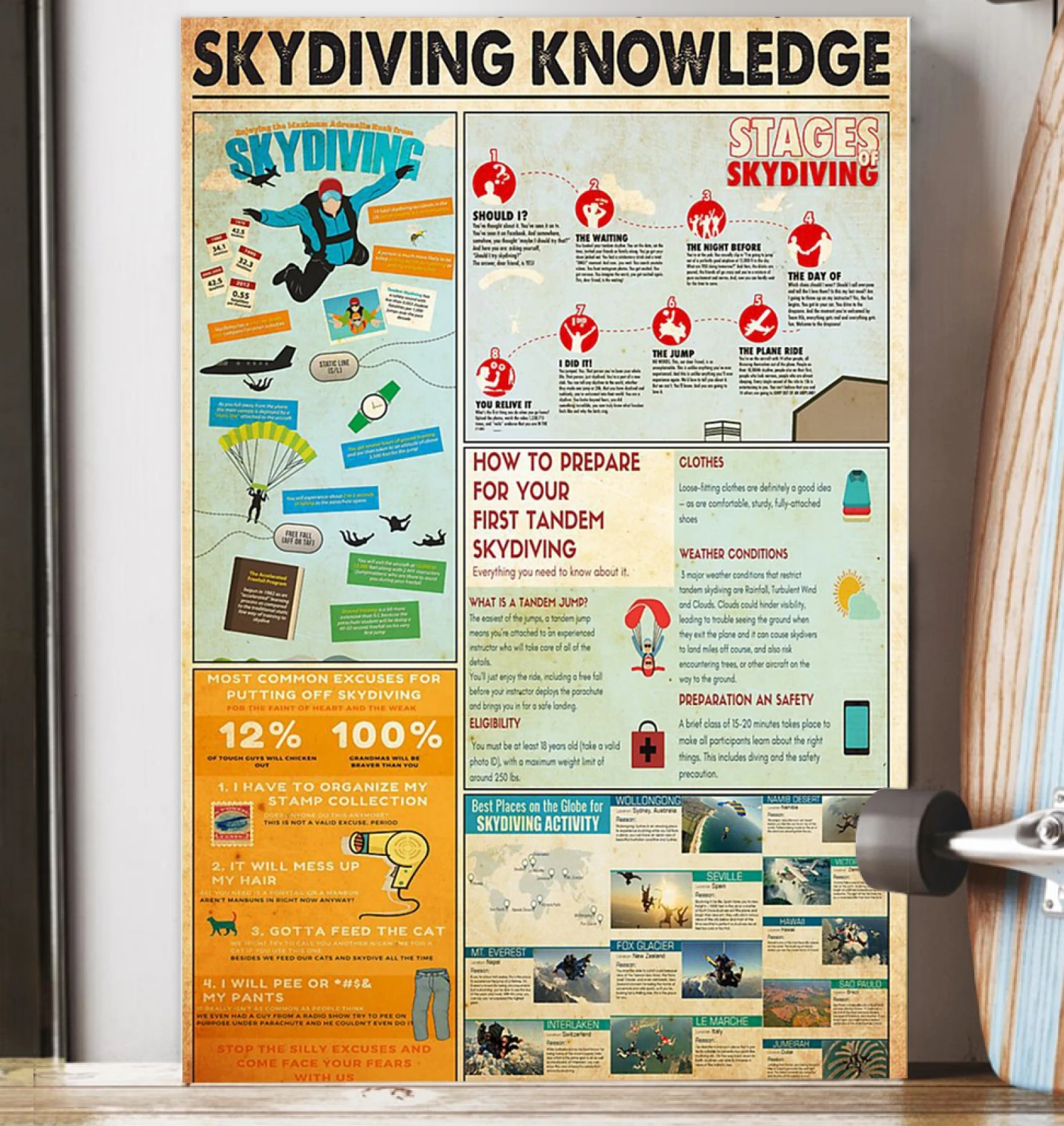 Skydiving Knowledge Poster - tml