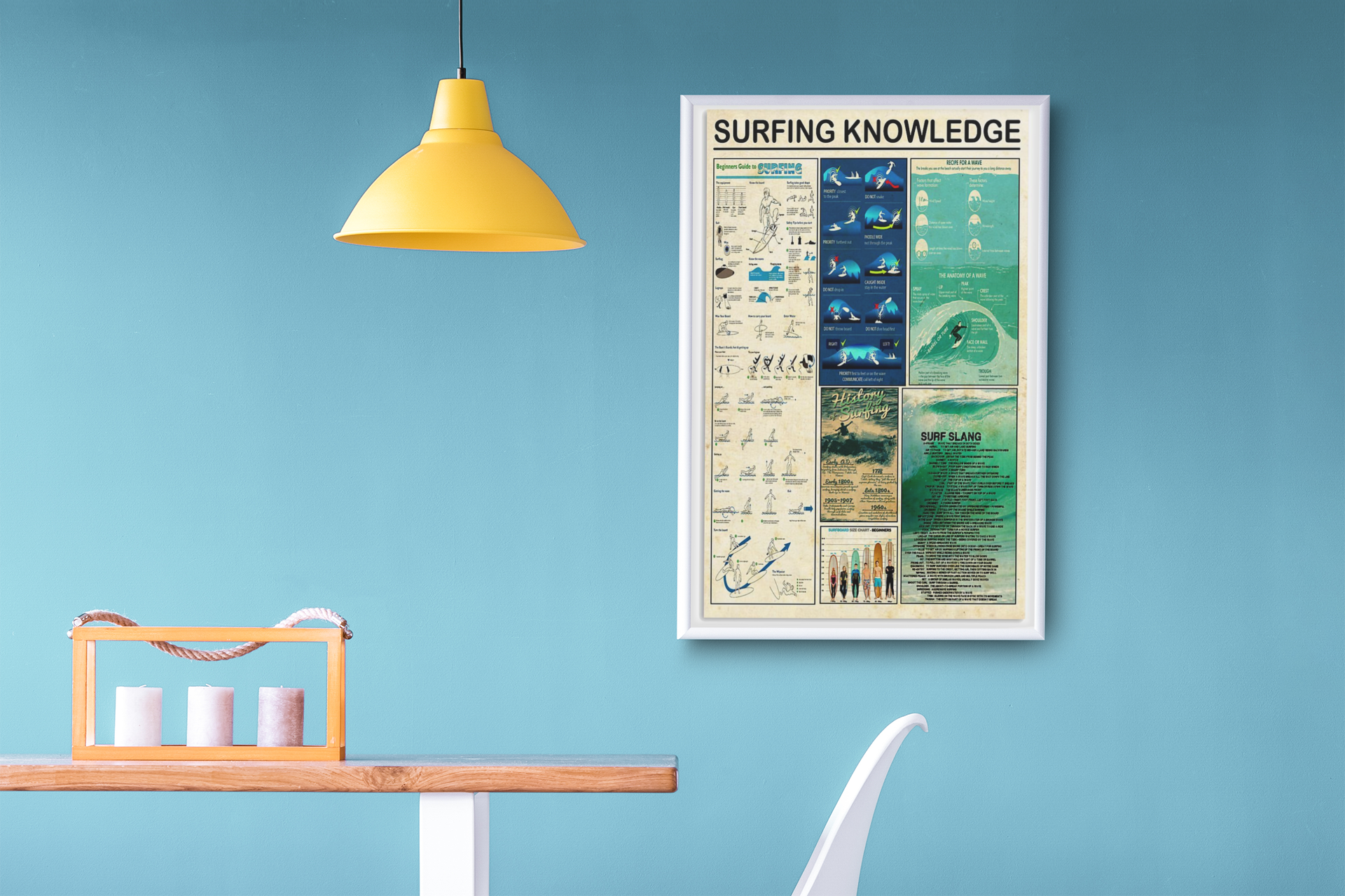 Surfing knowledge poster