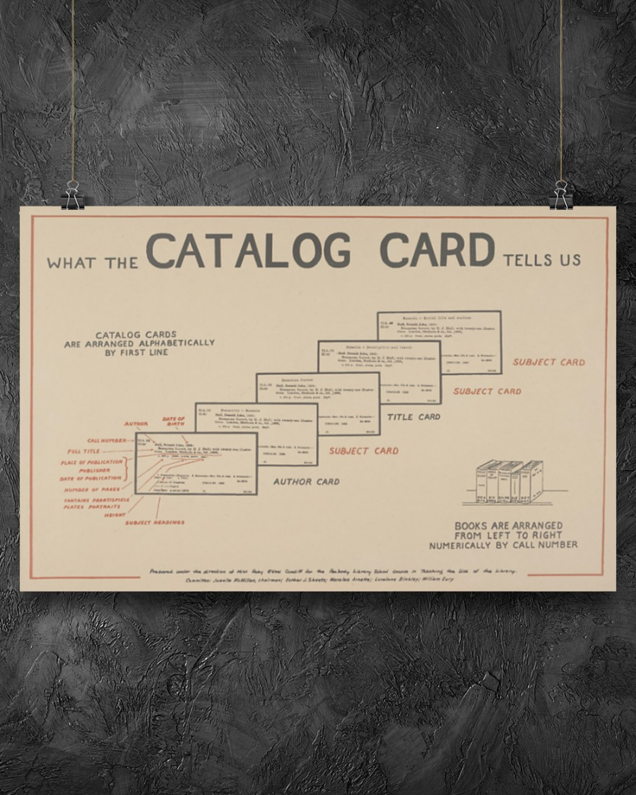 [LIMITED EDITION] Librarian catalog card tells us poster