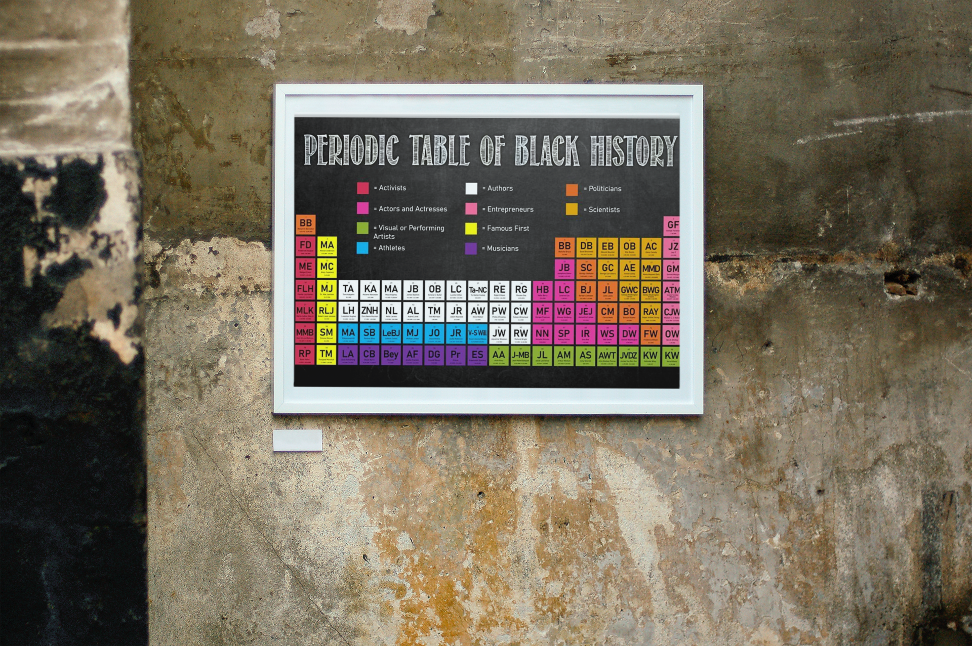 [LIMITED EDITION] Periodic table of black history poster