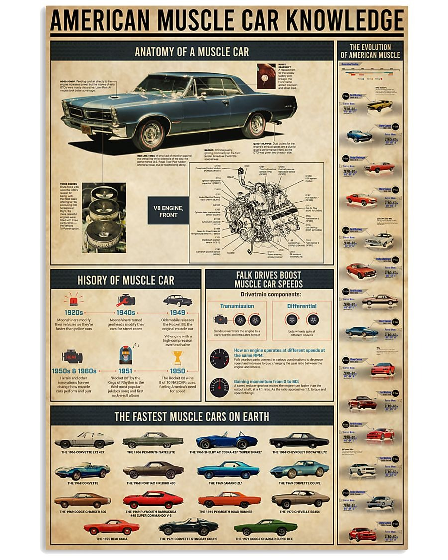 American-muscle-car-knowledge-poster